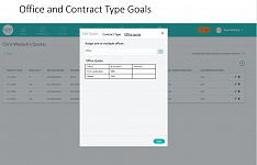 Office and Contract Type Goals
